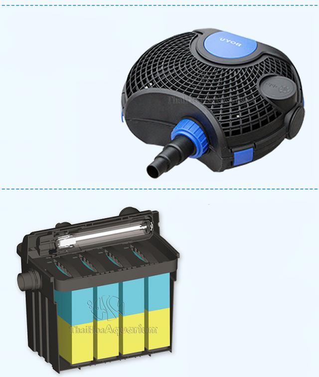 Hình ảnh Kết cấu vật liệu lọc phù hợp máy bơm