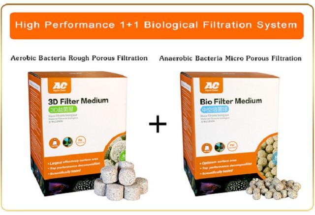 Sử dụng kếtt hợp hạt lọc Bio Filter Medium và 3D Filter Medium