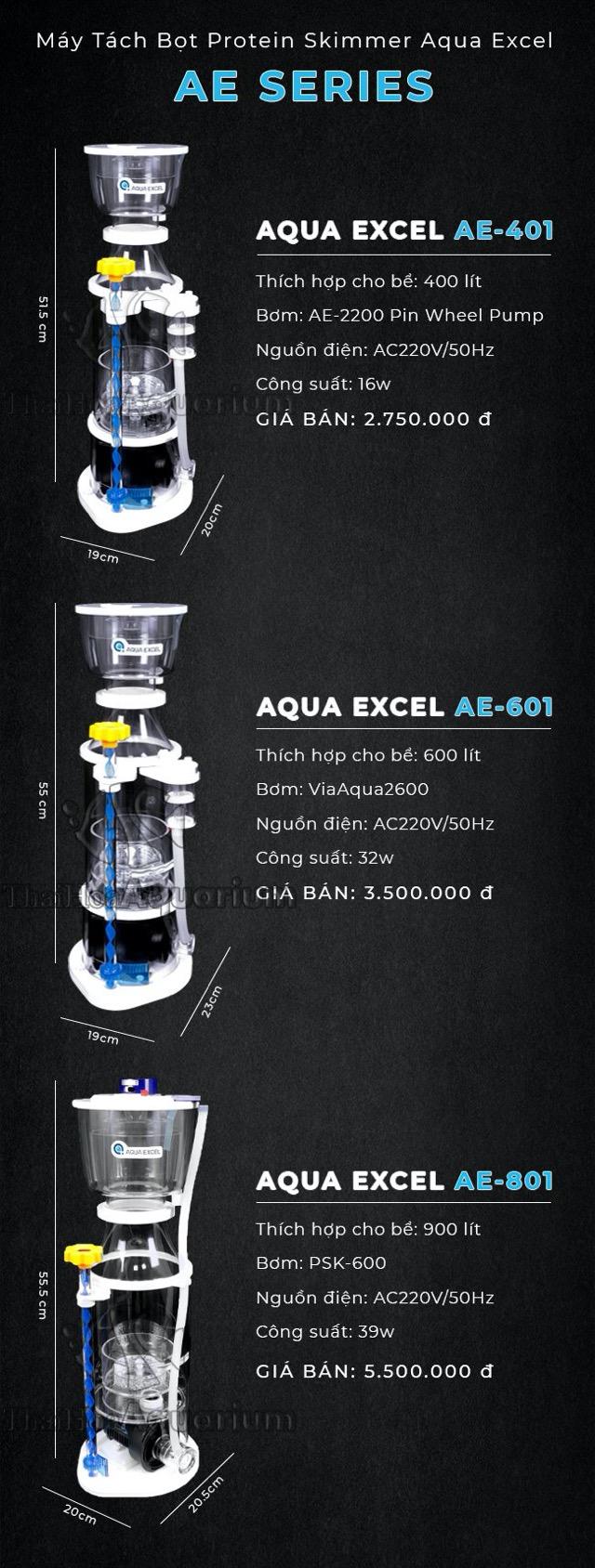 Hình ảnh Bảng thông số Series AE 401-601-801