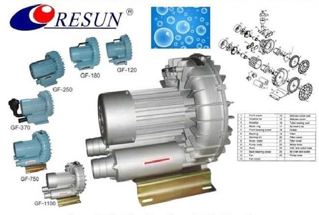 Hình ảnh Máy sủi khí Resun GF series