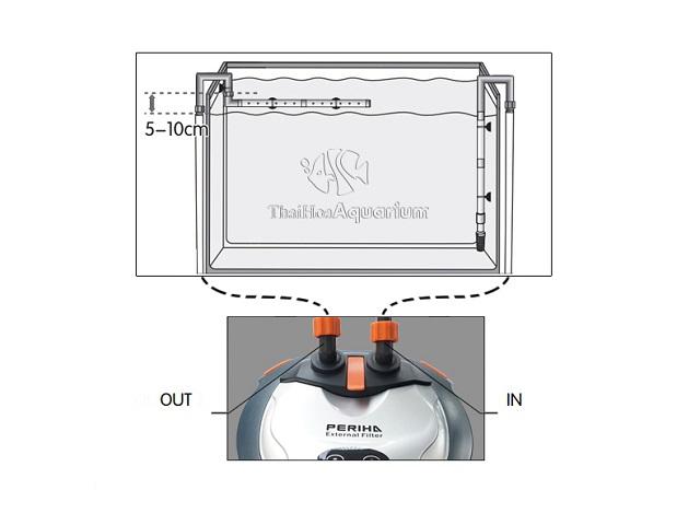 Hình ảnh máy lọc ngoài Periha EC
