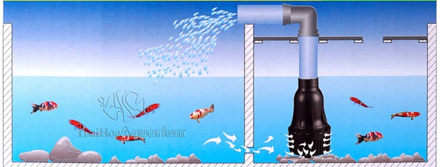 Hình ảnh Sử dụng ống tiêu chuẩn để đạt lưu lượng nước