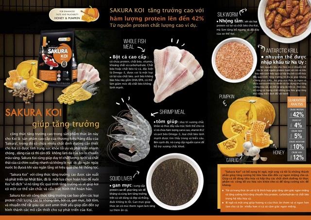 Hình ảnh Thức Ăn Sakura được sản xuất từ nguyên liệu cao cấp