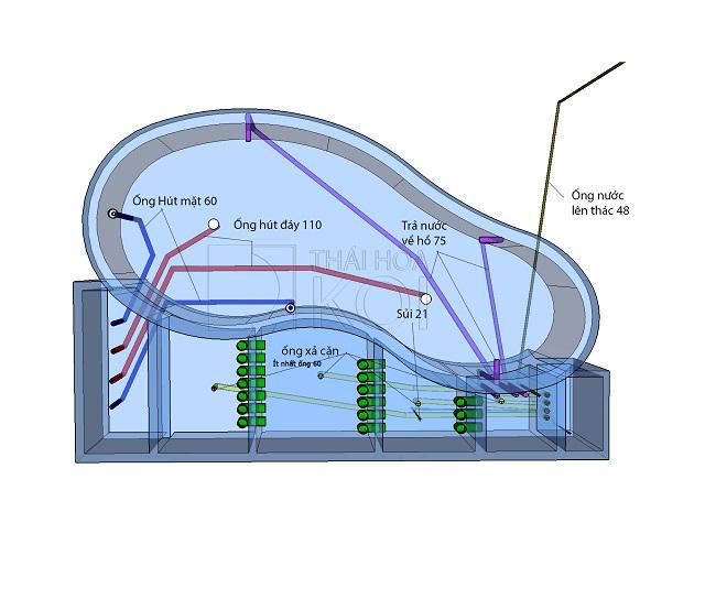 Hình ảnh Hệ thống đường ống kỹ thuật cơ bản