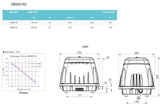 Hình ảnh Thông tin máy sủi khí Airmac DBMX150