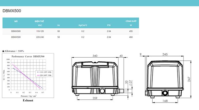 Hình ảnh Thông tin máy sủi khí Airmac DBMX500